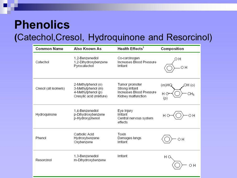 Phenolics (Catechol,Cresol, Hydroquinone and Resorcinol)
