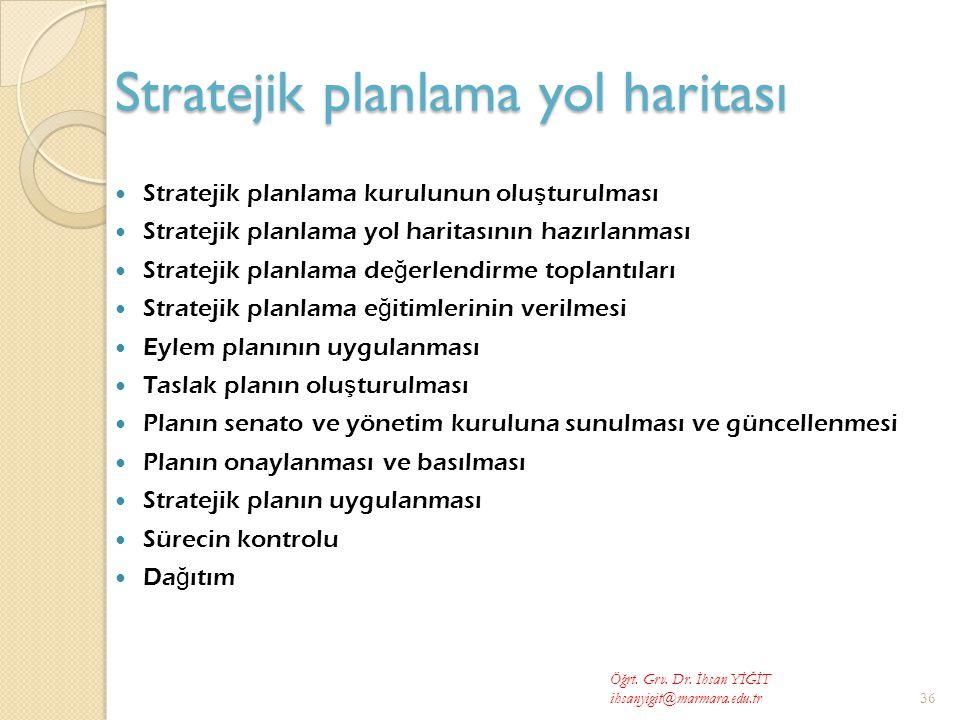 Stratejik planlama yol haritası