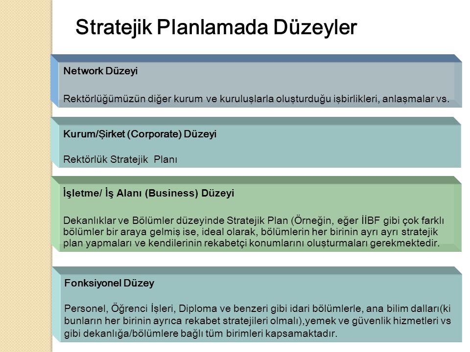 Stratejik Planlamada Düzeyler