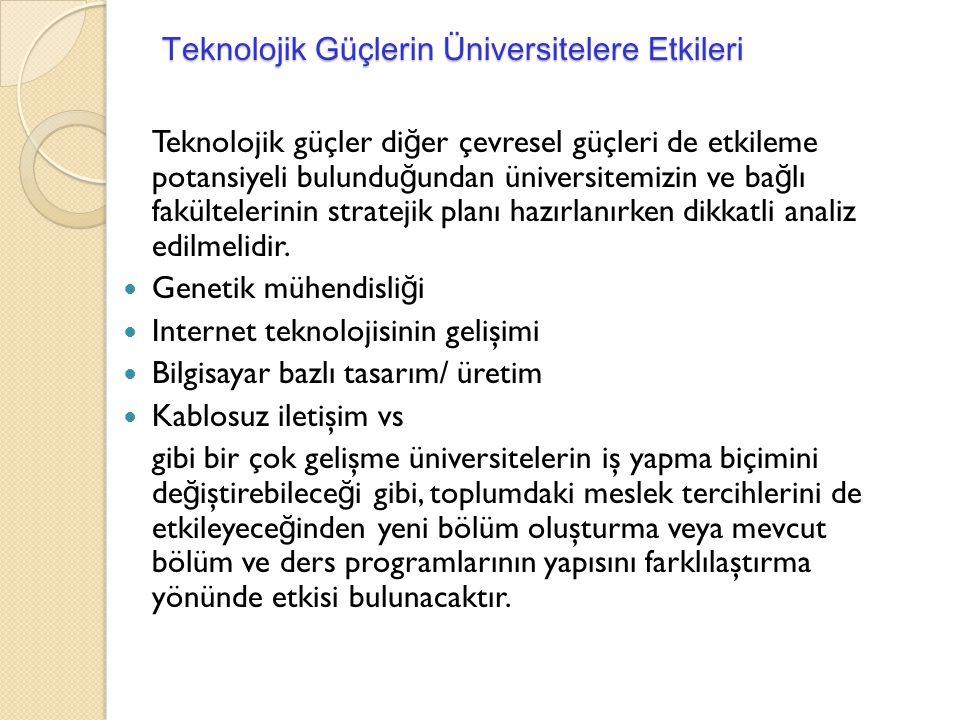 Teknolojik Güçlerin Üniversitelere Etkileri