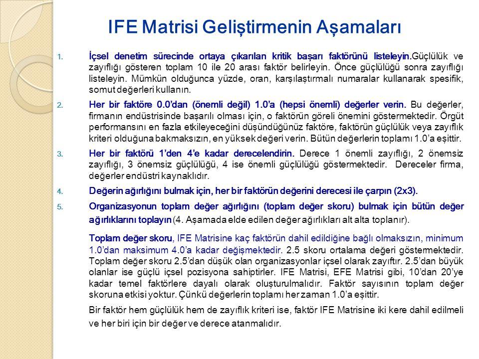 IFE Matrisi Geliştirmenin Aşamaları