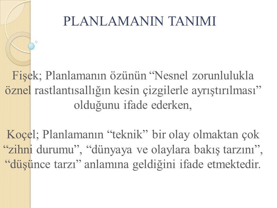 PLANLAMANIN TANIMI