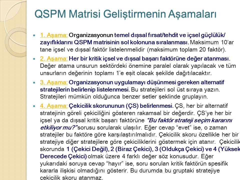 QSPM Matrisi Geliştirmenin Aşamaları