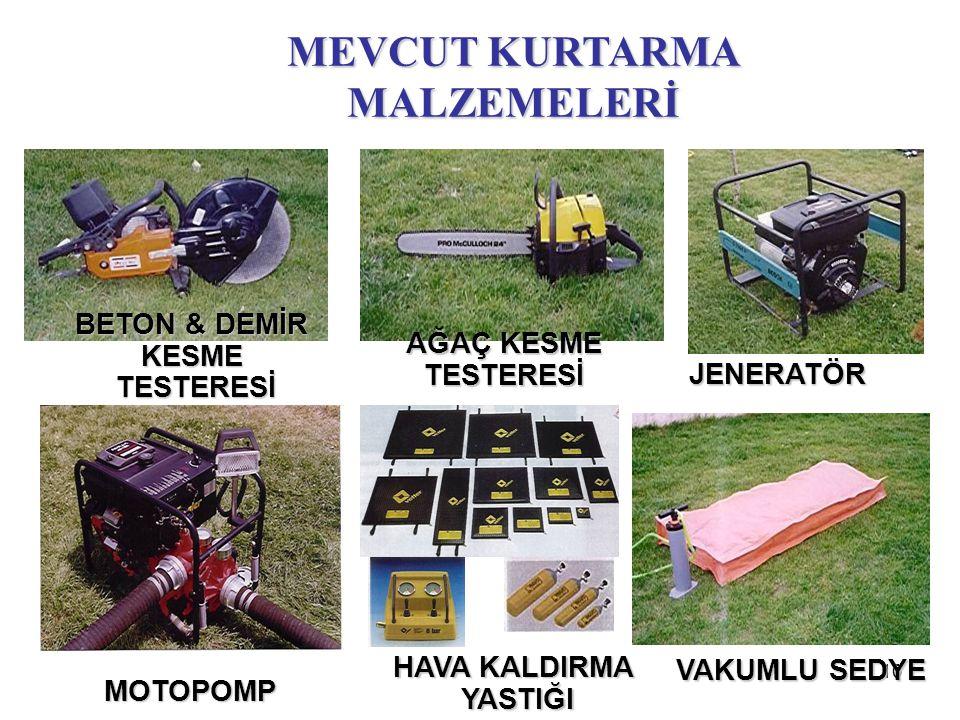 MEVCUT KURTARMA MALZEMELERİ