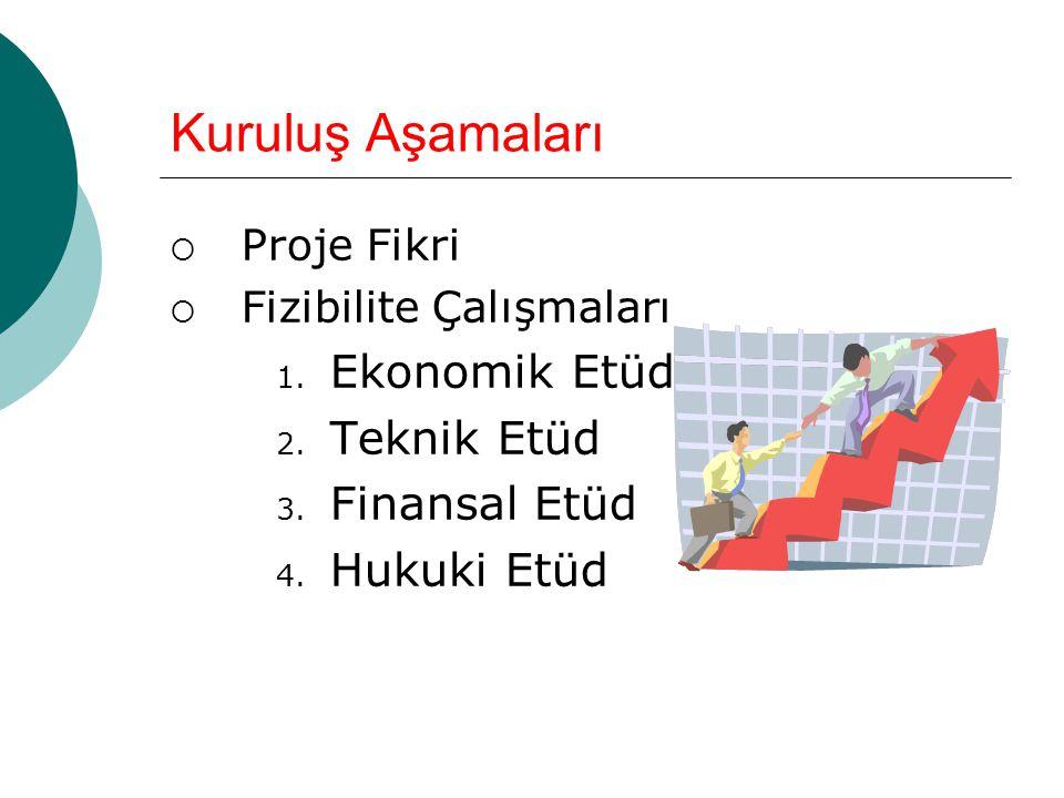 Kuruluş Aşamaları Ekonomik Etüd Teknik Etüd Finansal Etüd Hukuki Etüd