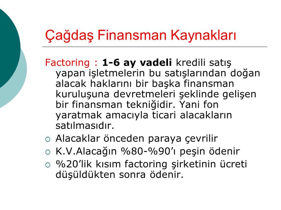 Çağdaş Finansman Kaynakları