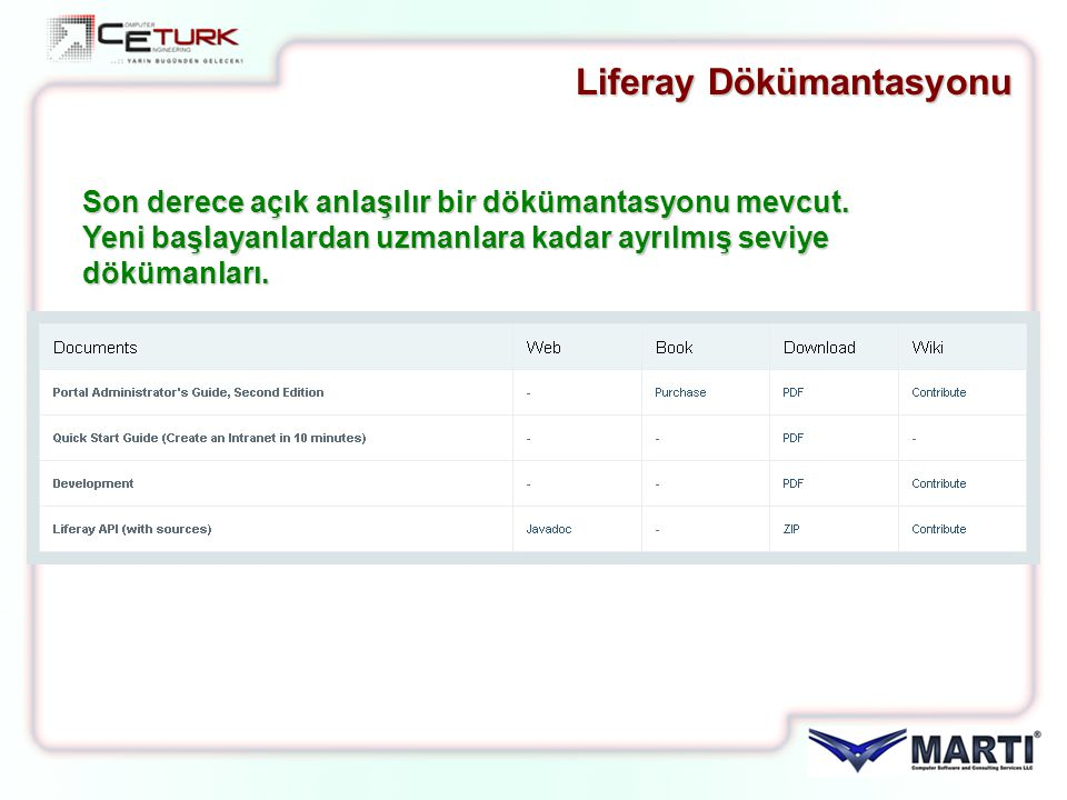 Liferay Dökümantasyonu