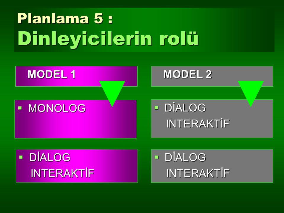 Planlama 5 : Dinleyicilerin rolü