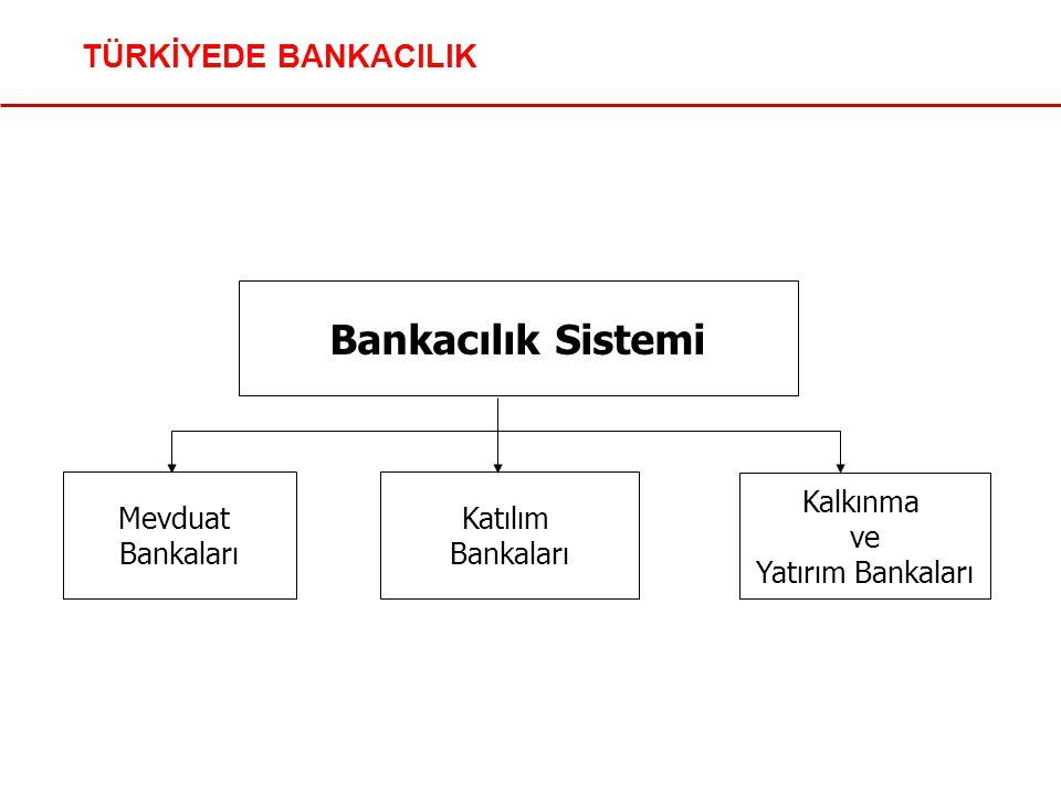 Bankacılık Sistemi TÜRKİYEDE BANKACILIK Mevduat Bankaları Katılım