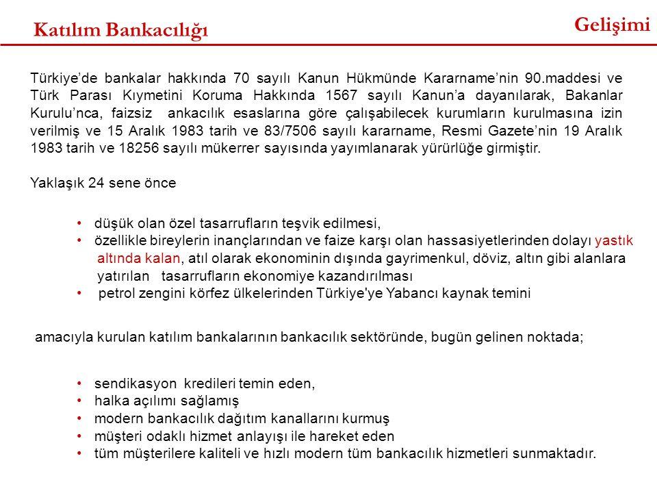 Gelişimi Katılım Bankacılığı