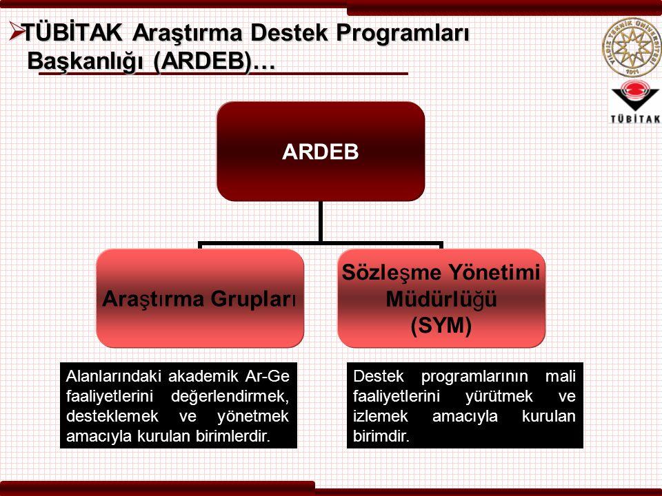 TÜBİTAK Araştırma Destek Programları Başkanlığı (ARDEB)…