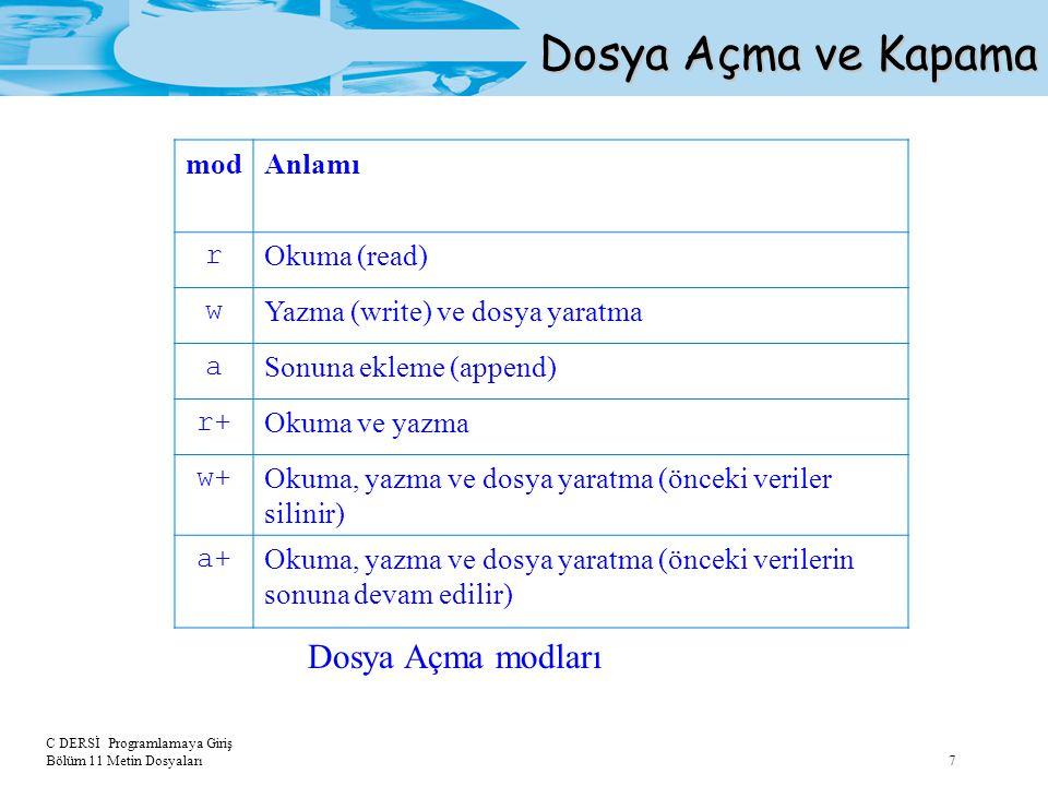Dosya Açma ve Kapama Dosya Açma modları mod Anlamı r Okuma (read) w