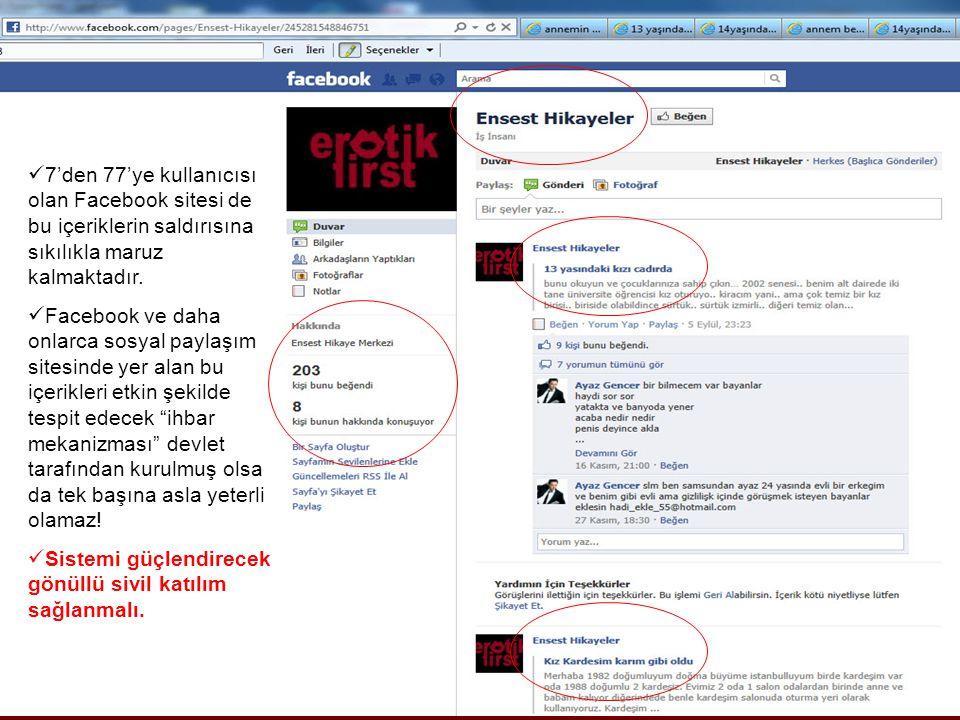 7'den 77'ye kullanıcısı olan Facebook sitesi de bu içeriklerin saldırısına sıkılıkla maruz kalmaktadır.