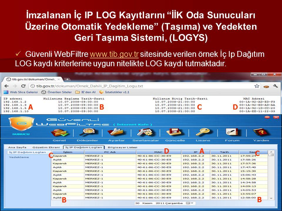 İmzalanan İç IP LOG Kayıtlarını İİK Oda Sunucuları Üzerine Otomatik Yedekleme (Taşıma) ve Yedekten Geri Taşıma Sistemi, (LOGYS)