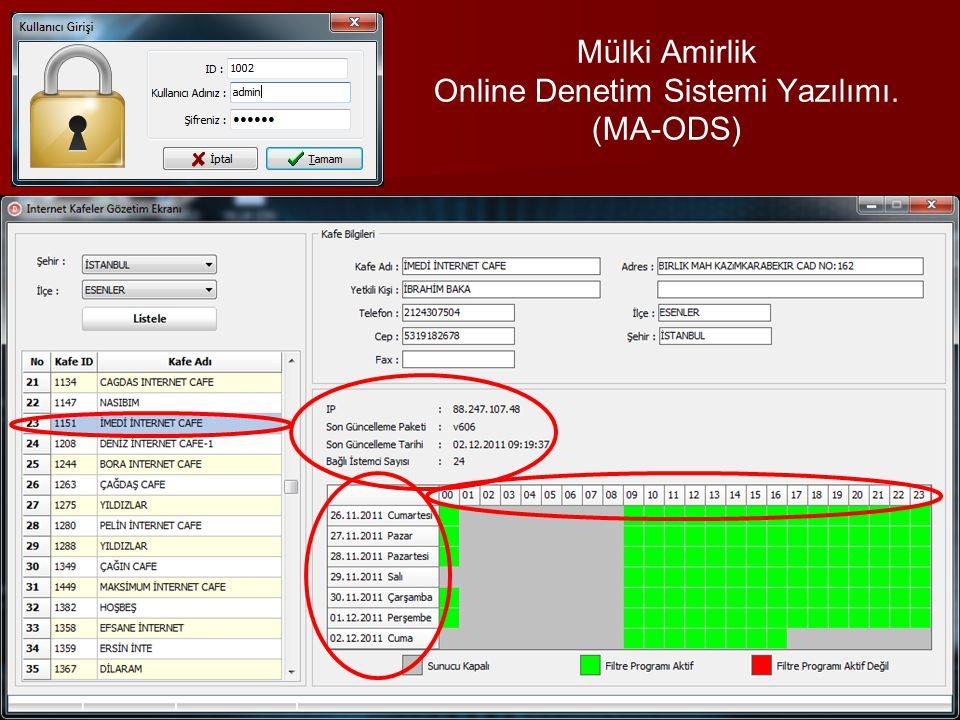 Mülki Amirlik Online Denetim Sistemi Yazılımı. (MA-ODS)