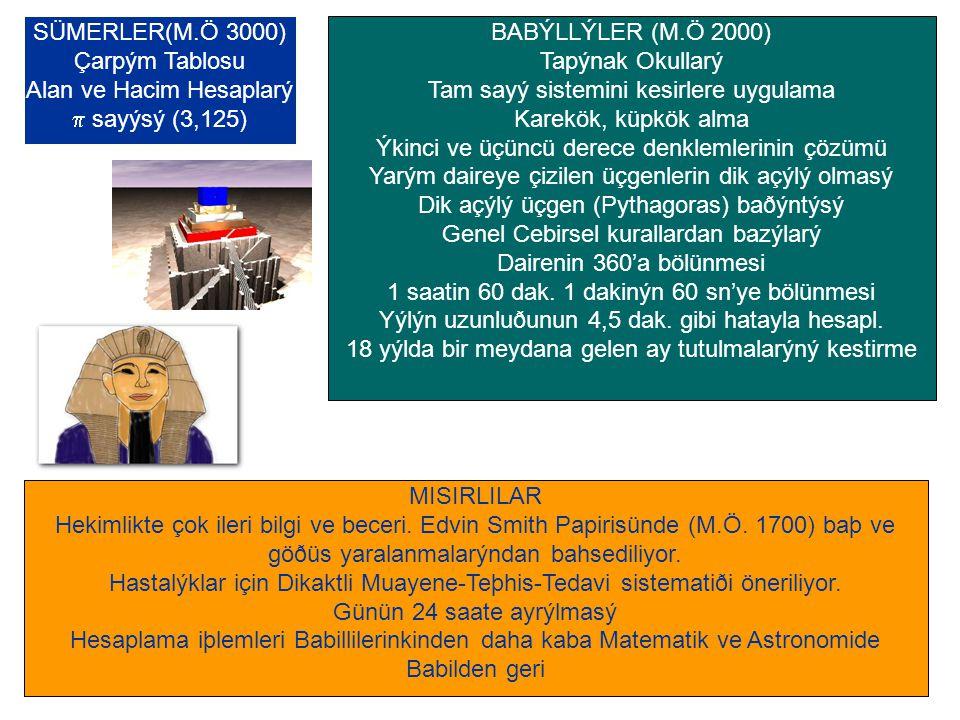 Alan ve Hacim Hesaplarý  sayýsý (3,125) BABÝLLÝLER (M.Ö 2000)