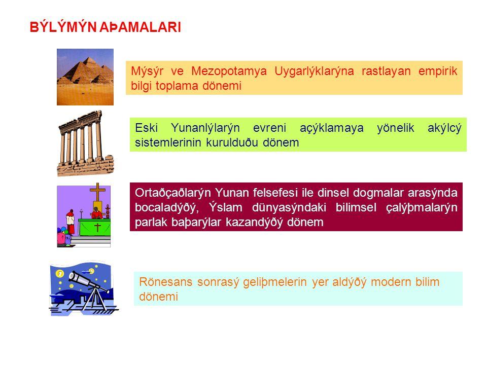 BÝLÝMÝN AÞAMALARI Mýsýr ve Mezopotamya Uygarlýklarýna rastlayan empirik bilgi toplama dönemi.
