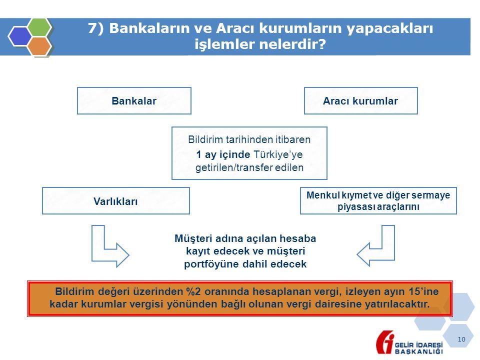 7) Bankaların ve Aracı kurumların yapacakları işlemler nelerdir