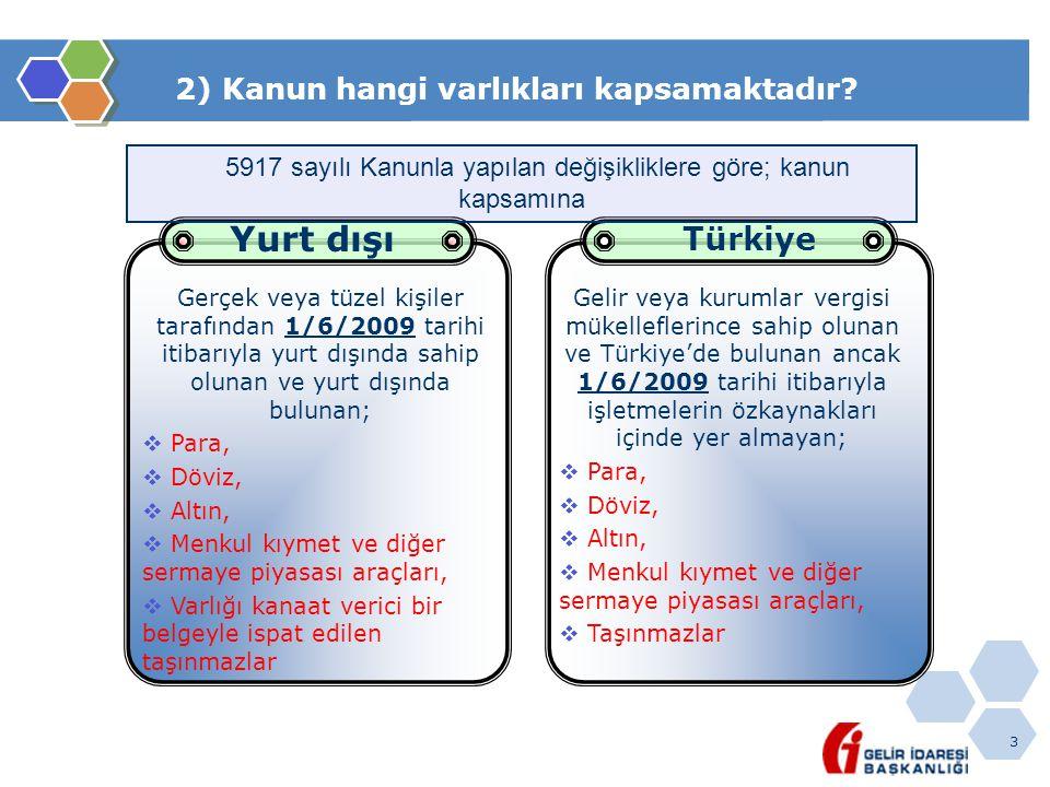 2) Kanun hangi varlıkları kapsamaktadır