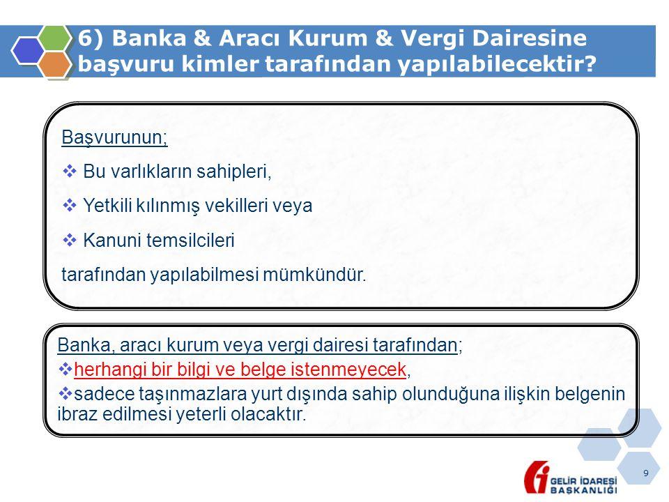 6) Banka & Aracı Kurum & Vergi Dairesine başvuru kimler tarafından yapılabilecektir