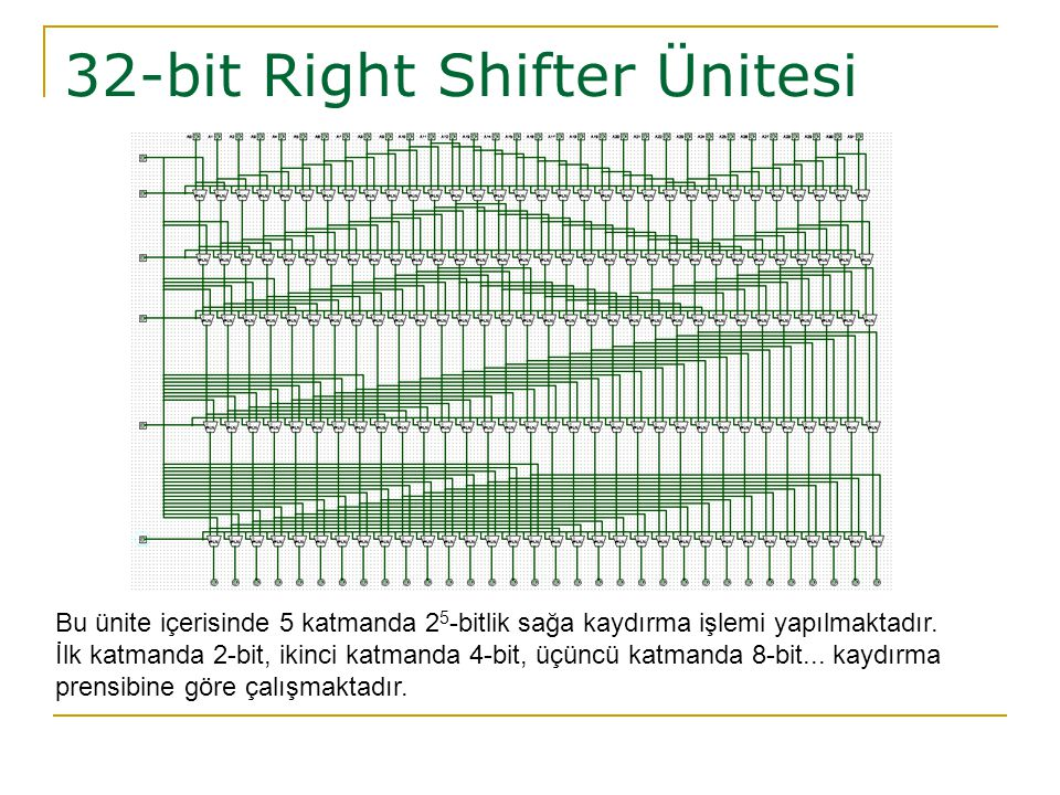 32-bit Right Shifter Ünitesi