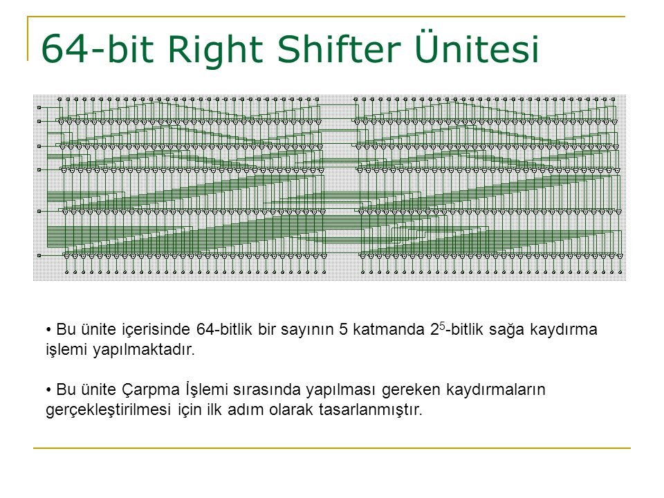64-bit Right Shifter Ünitesi