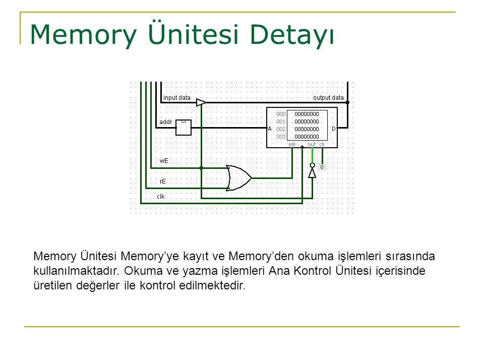 Memory Ünitesi Detayı