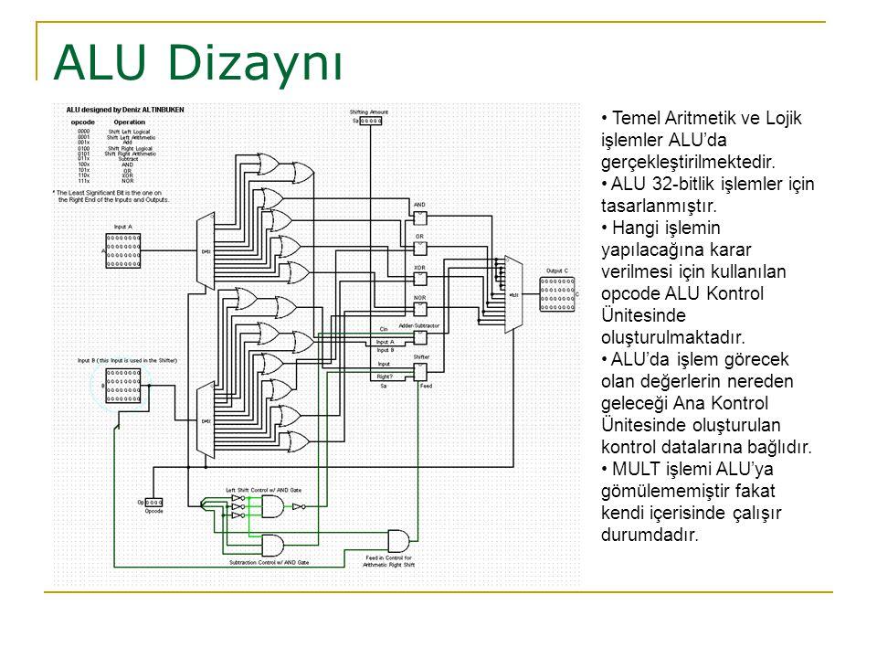 ALU Dizaynı • Temel Aritmetik ve Lojik işlemler ALU'da gerçekleştirilmektedir. • ALU 32-bitlik işlemler için tasarlanmıştır.