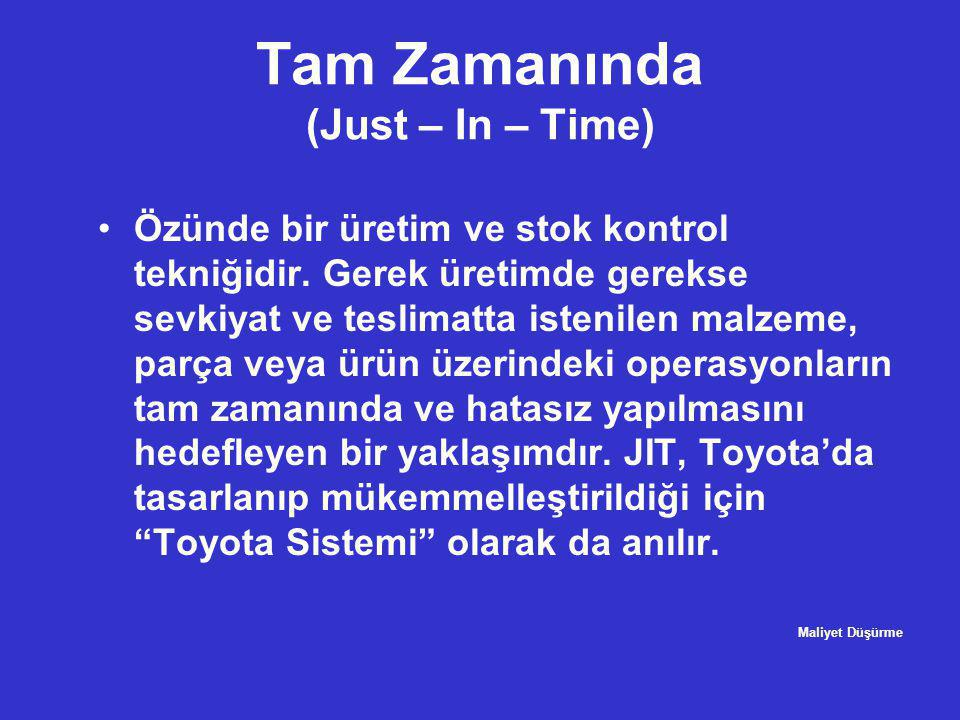 Tam Zamanında (Just – In – Time)