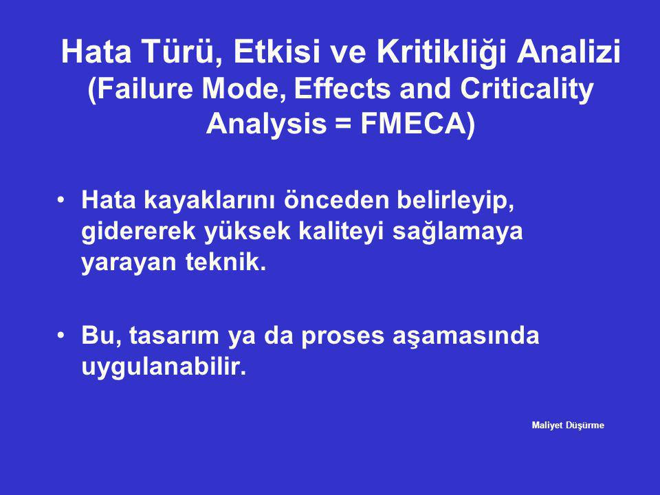 Hata Türü, Etkisi ve Kritikliği Analizi (Failure Mode, Effects and Criticality Analysis = FMECA)