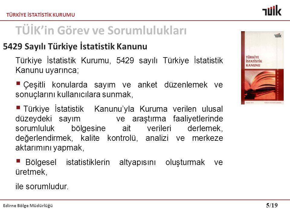 5429 Sayılı Türkiye İstatistik Kanunu