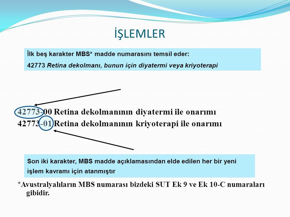 İŞLEMLER 42773-00 Retina dekolmanının diyatermi ile onarımı