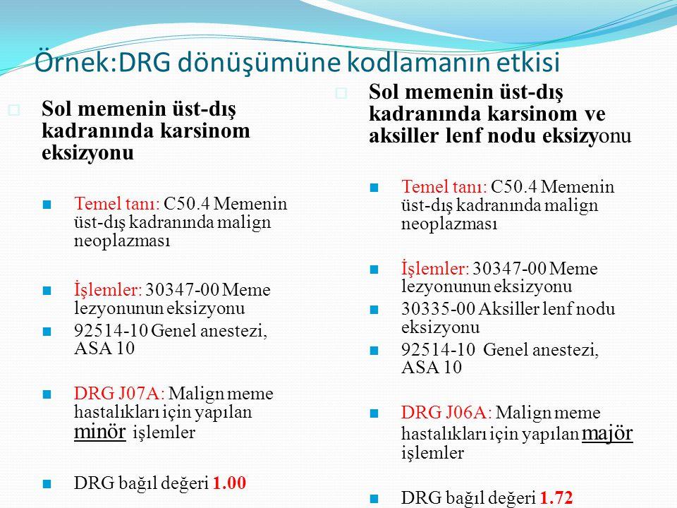 Örnek:DRG dönüşümüne kodlamanın etkisi
