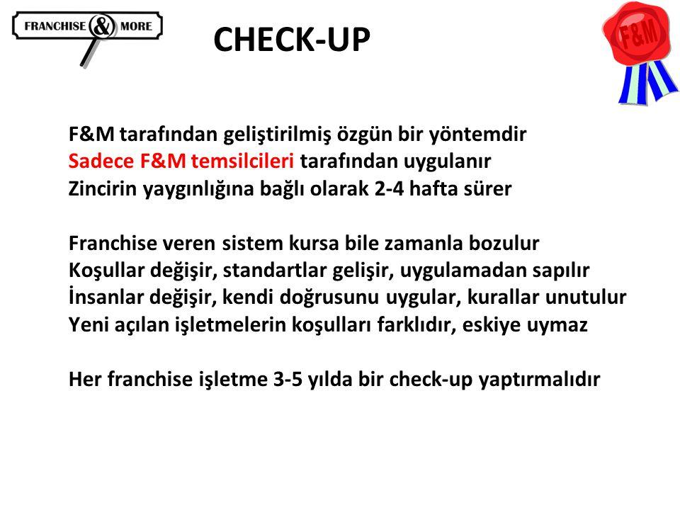 CHECK-UP F&M tarafından geliştirilmiş özgün bir yöntemdir