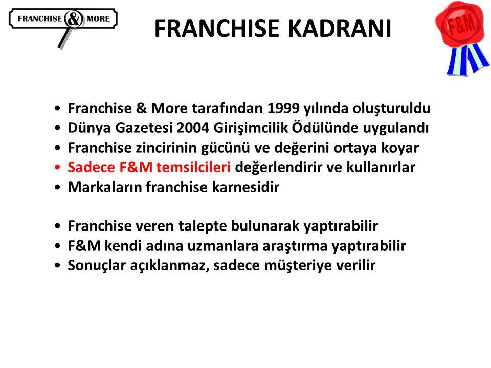 FRANCHISE KADRANI Franchise & More tarafından 1999 yılında oluşturuldu