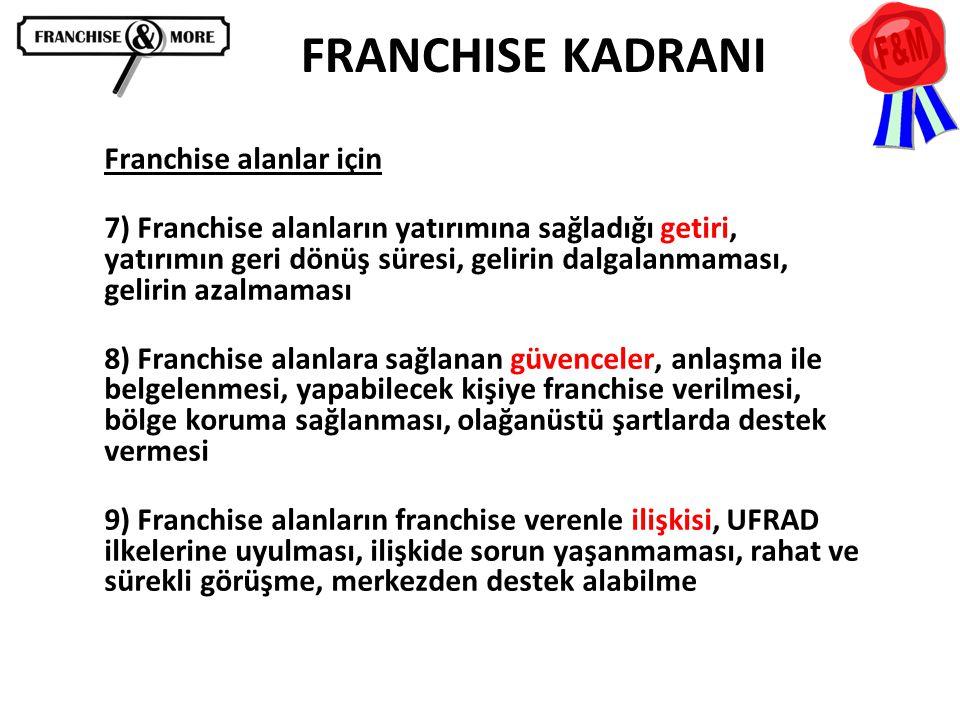 FRANCHISE KADRANI Franchise alanlar için