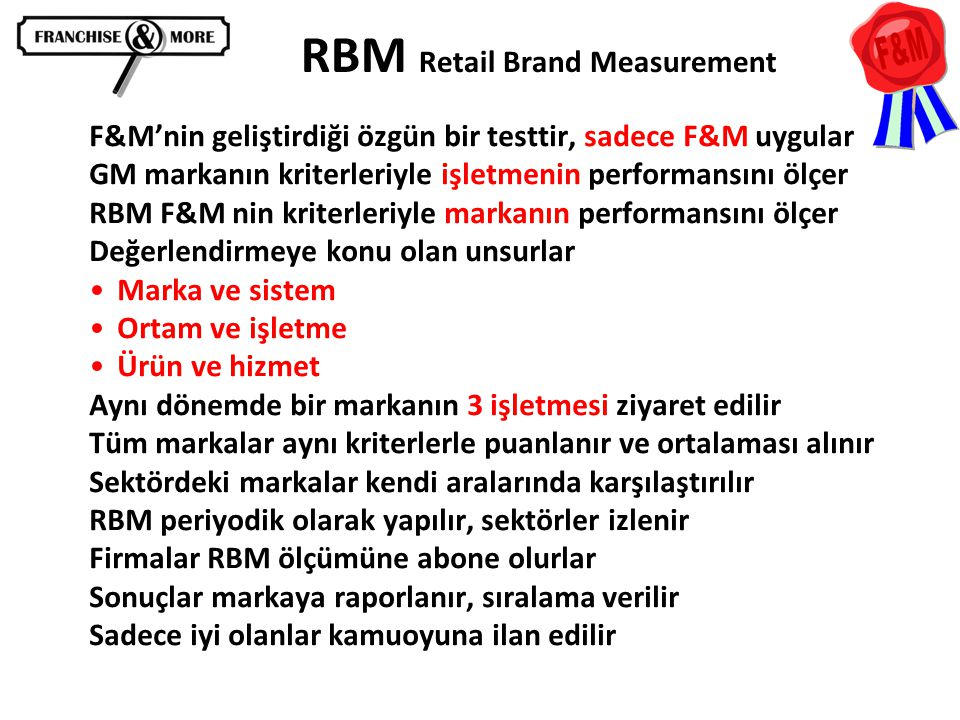 RBM Retail Brand Measurement