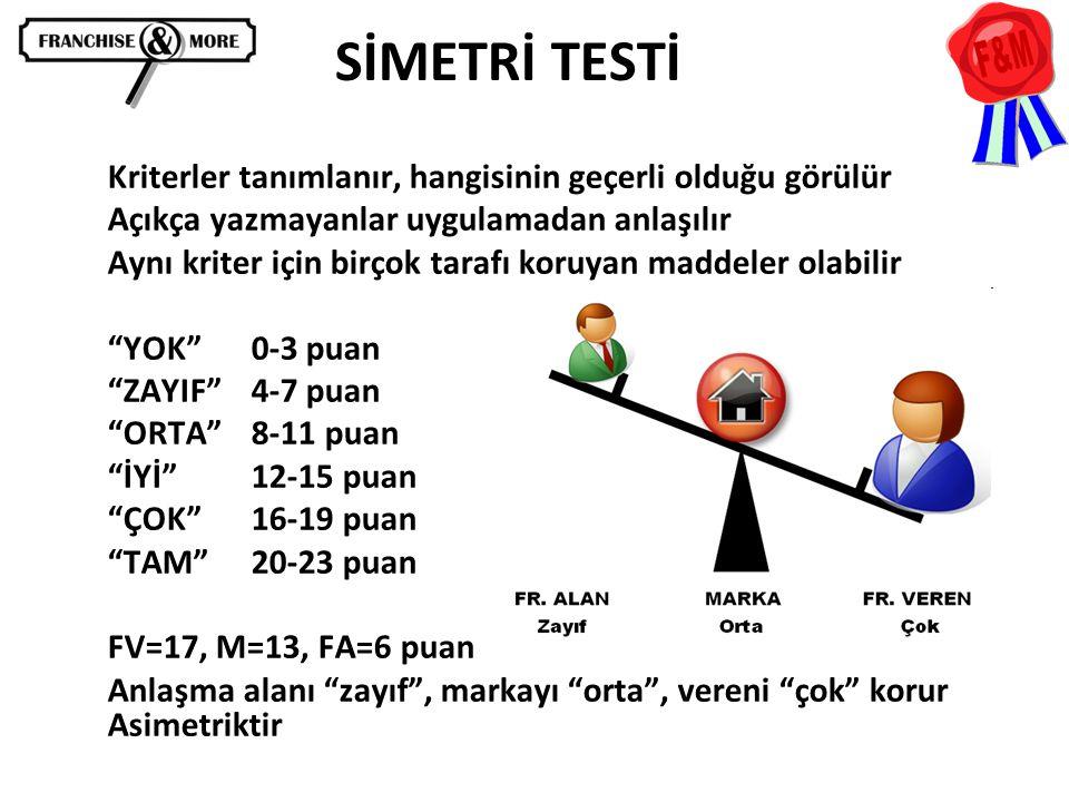 SİMETRİ TESTİ Kriterler tanımlanır, hangisinin geçerli olduğu görülür