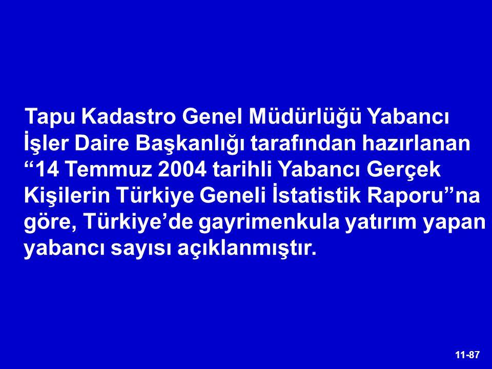 Tapu Kadastro Genel Müdürlüğü Yabancı İşler Daire Başkanlığı tarafından hazırlanan 14 Temmuz 2004 tarihli Yabancı Gerçek Kişilerin Türkiye Geneli İstatistik Raporu na göre, Türkiye'de gayrimenkula yatırım yapan yabancı sayısı açıklanmıştır.