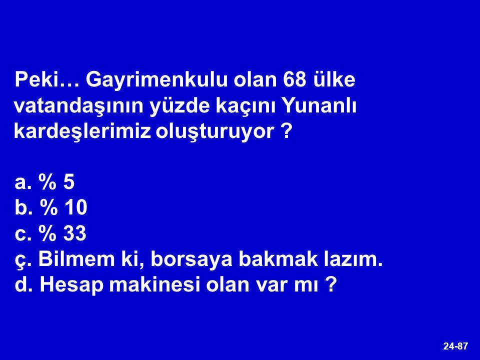 Peki… Gayrimenkulu olan 68 ülke vatandaşının yüzde kaçını Yunanlı kardeşlerimiz oluşturuyor