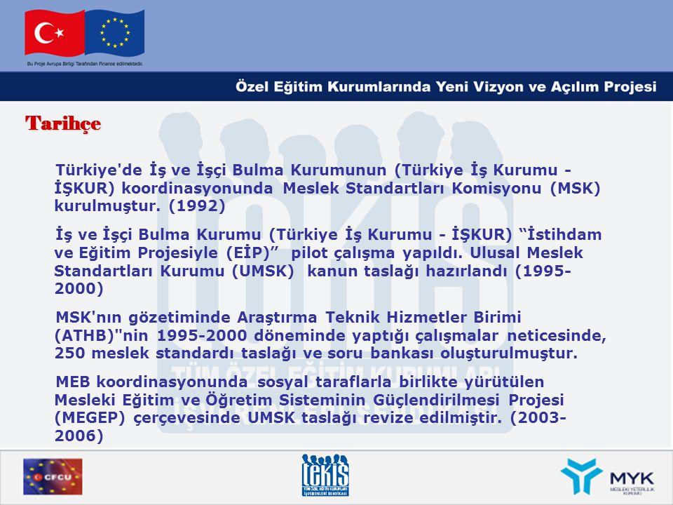 Tarihçe Türkiye de İş ve İşçi Bulma Kurumunun (Türkiye İş Kurumu - İŞKUR) koordinasyonunda Meslek Standartları Komisyonu (MSK) kurulmuştur. (1992)