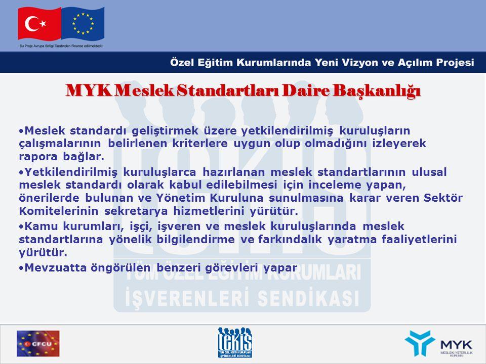 MYK Meslek Standartları Daire Başkanlığı