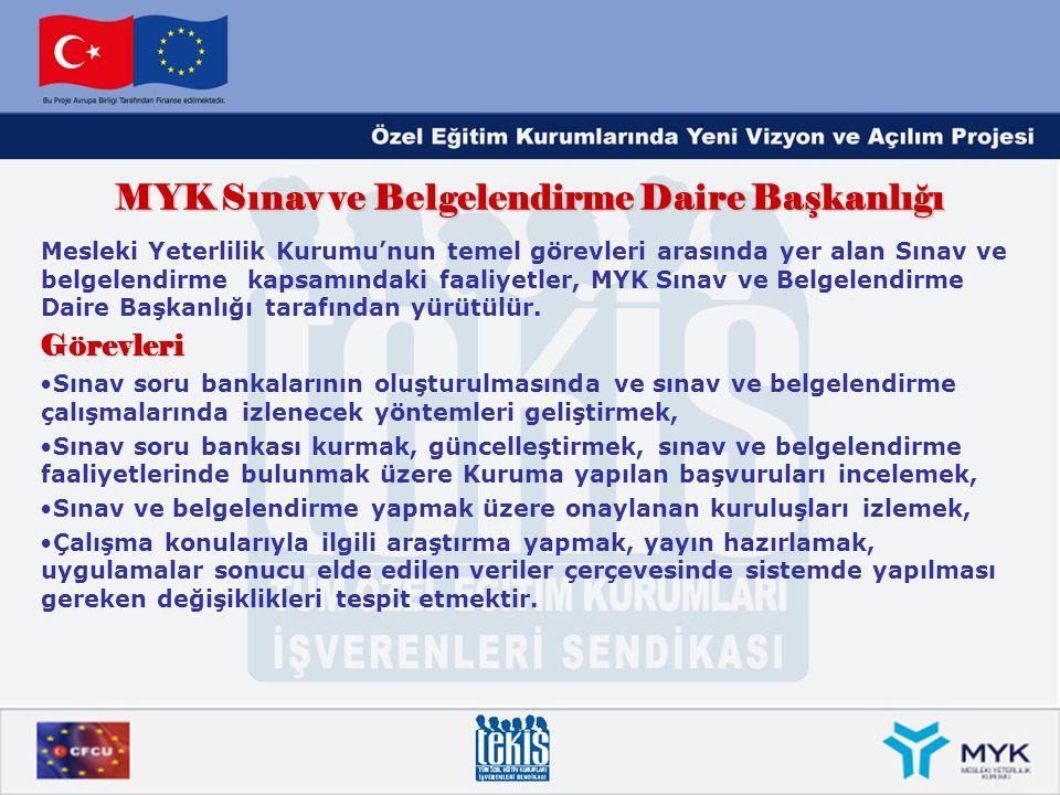 MYK Sınav ve Belgelendirme Daire Başkanlığı