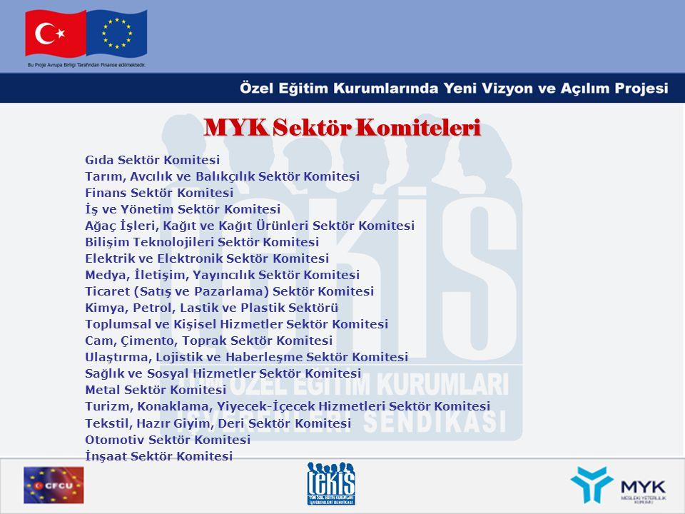 MYK Sektör Komiteleri Gıda Sektör Komitesi