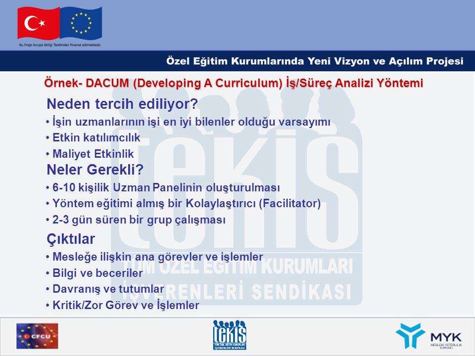 Örnek- DACUM (Developing A Curriculum) İş/Süreç Analizi Yöntemi