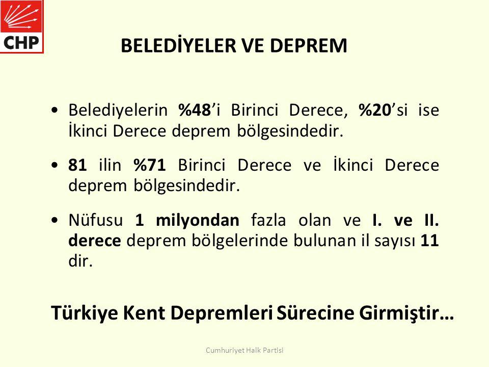 Türkiye Kent Depremleri Sürecine Girmiştir…