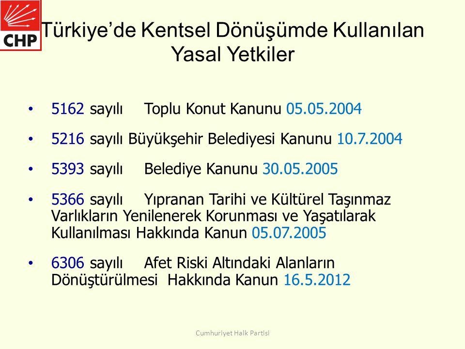 Türkiye'de Kentsel Dönüşümde Kullanılan Yasal Yetkiler