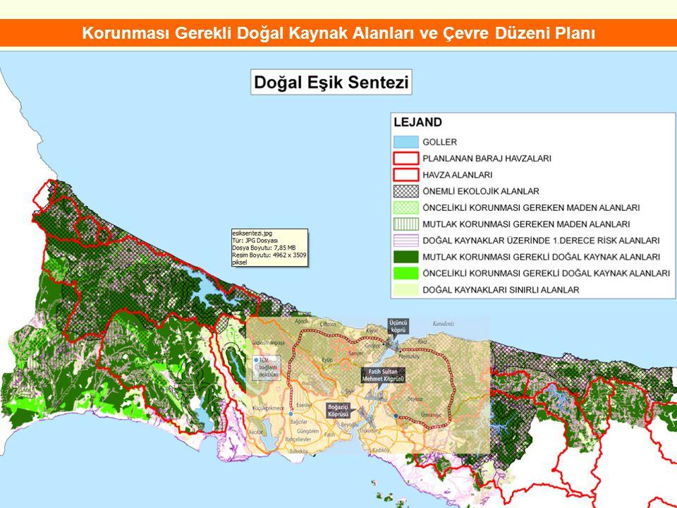 Korunması Gerekli Doğal Kaynak Alanları ve Çevre Düzeni Planı
