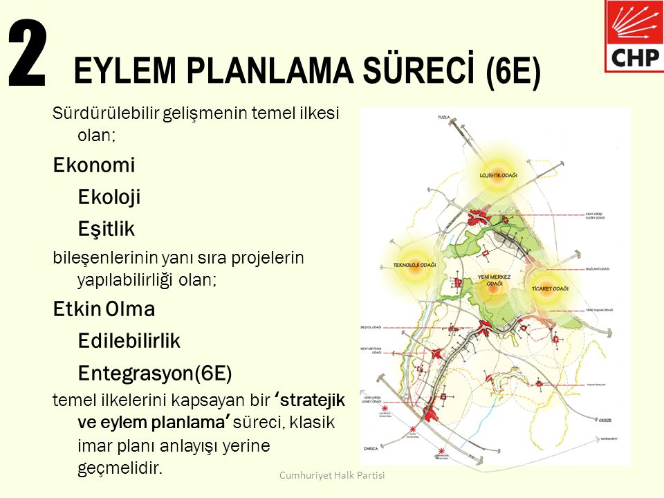 EYLEM PLANLAMA SÜRECİ (6E)
