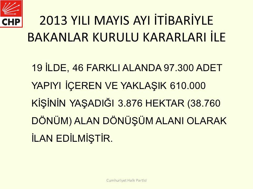 2013 YILI MAYIS AYI İTİBARİYLE BAKANLAR KURULU KARARLARI İLE